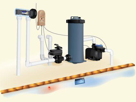 MS3D-V auto setup for solar controller