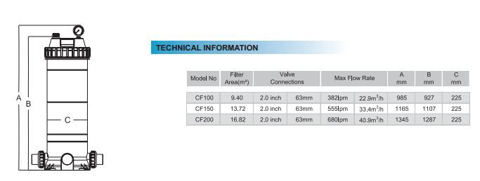 Waterjet filter information