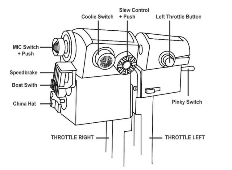 Thrustmaster Hotas Warthog Flight Stick Controller Split