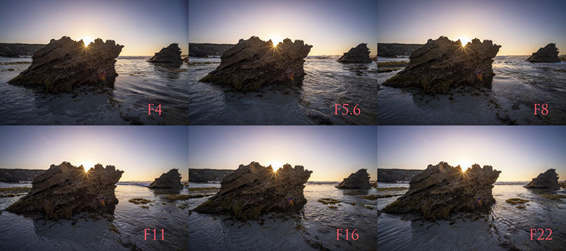 capture Sunstars from f/4 to f/22