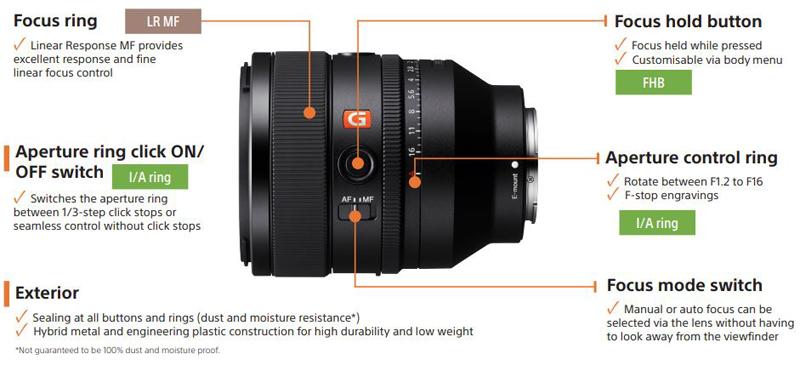 Sony FE 50mm F1.2 G Master Lens  - image 1