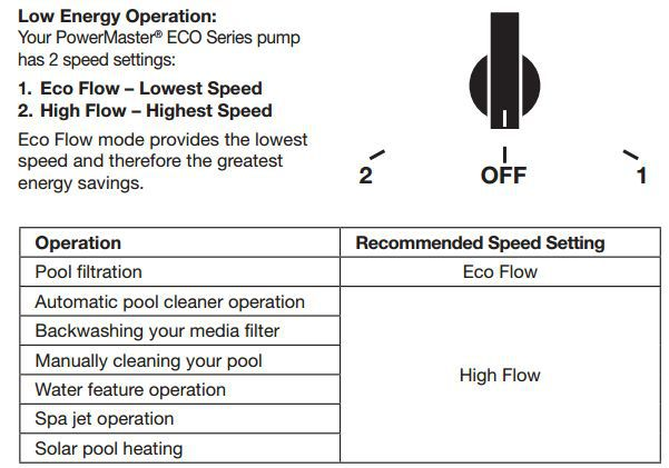 Davey PMECO2 pool pump information
