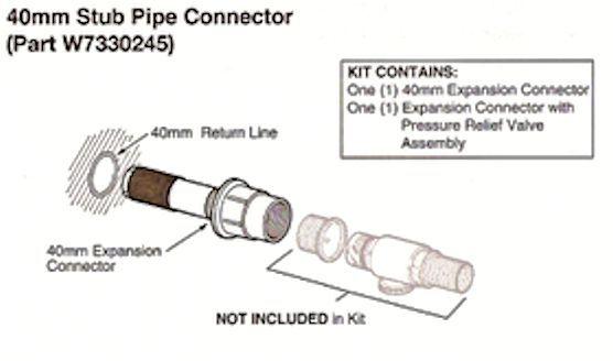 Polaris stub pipe diagram