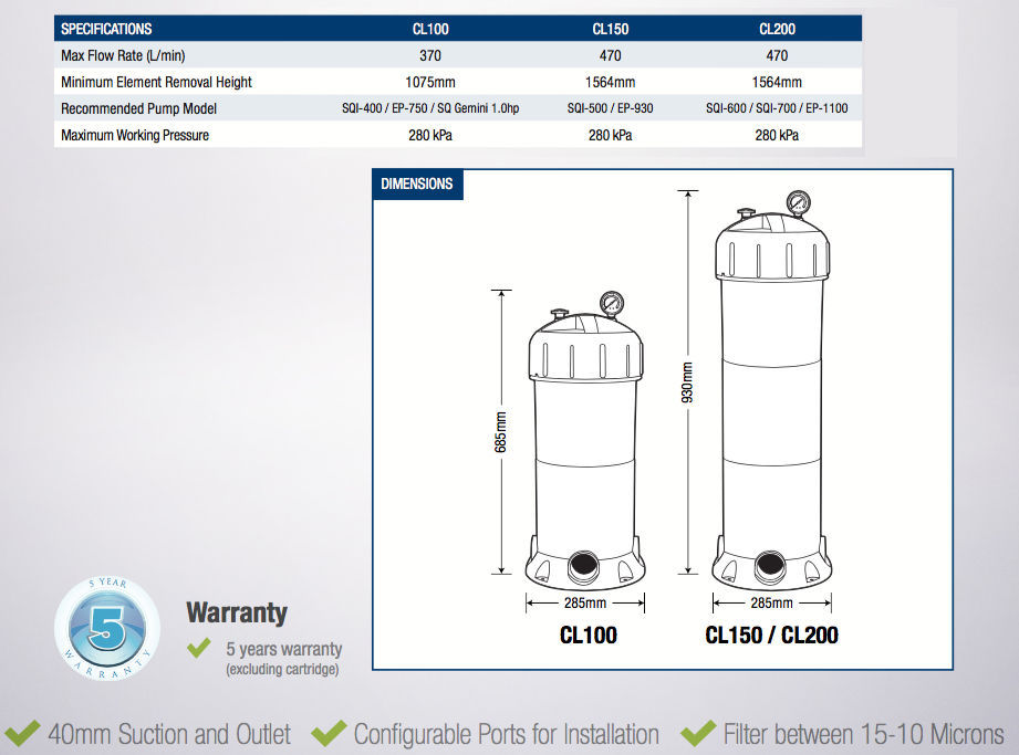 Poolrite CL cartridge filter chart