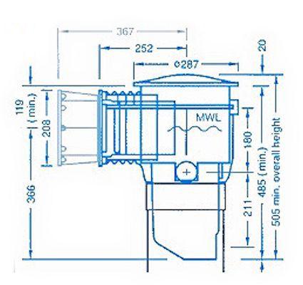 Poolrite skimmer box dimensions