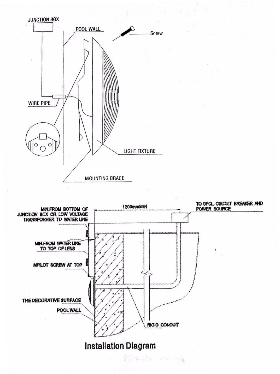 Waterjet pool light installation diagram